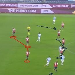 Cagliari-Atalanta, preview tattica. Di Francesco col baricentro basso e il blocco delle fasce. Il modulo? Variabile