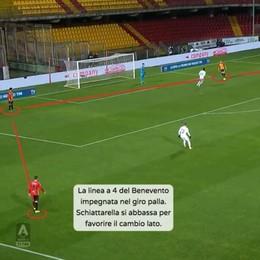 Benevento-Atalanta, preview tattica. A SuperPippo piace attaccare: 5 video per studiare gli avversari (che sono tosti)