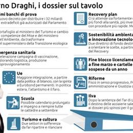 L'Europa applaude Draghi, 'la sua esperienza è una risorsa straordinaria'
