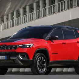 Jeep Compass 2021 Sicurezza high-tech