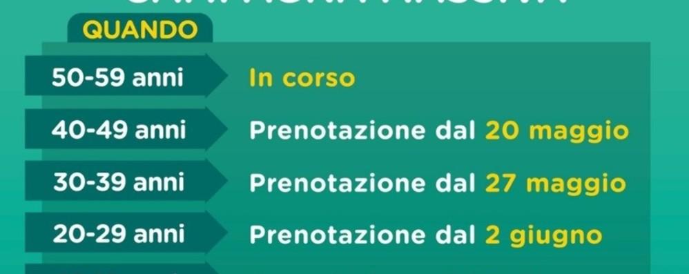 Vaccinazioni in Lombardia: dal 20 maggio aperte le prenotazioni per i 40enni - Video