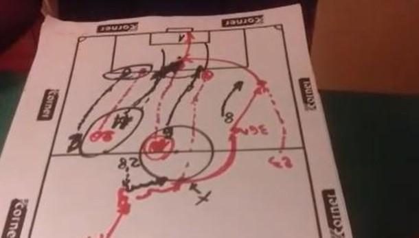 Inter-Atalanta, la videoanalisi. La sfida tattica tra Inzaghi e Gasp e la perla di Palomino sul gol di Malinovskyi